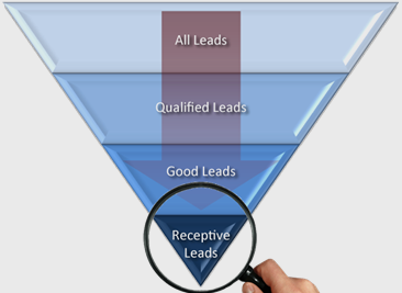 The inverted pyramid of leads